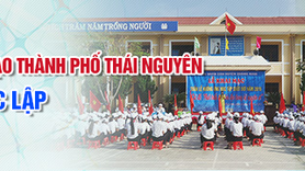 TIẾNG ANH 5 - UNIT 16: WHERE'S THE POST OFFICE? (TIẾT 1)